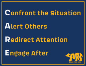 Confront the situation, Alert others, Redirect attention, Engage after